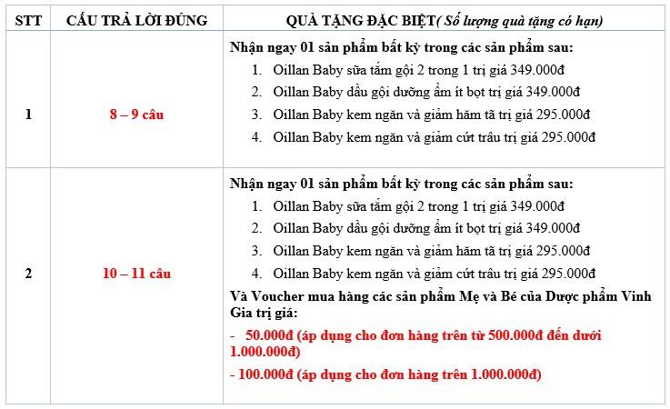 qua-tang-truong-trinh-2018-new